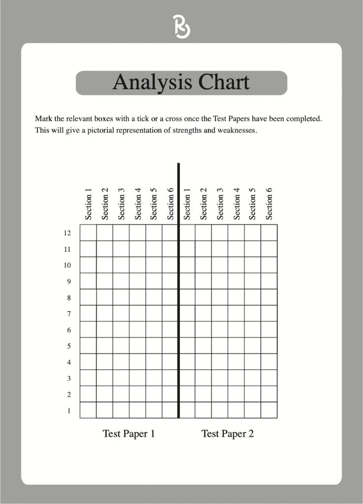 Example of how to analyse verbal reasoning practice tests, taken from Redbridge Publishing Verbal Reasoning Books