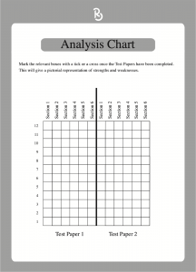 Analysis Chart from Non-Verbal Reasoning 11 plus Practice Papers published by Redbridge Publishing
