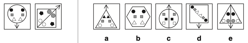 Hard example of a similarities non-verbal reasoning question taken from Non-Verbal Reasoning 11 plus Practice Papers published by Redbridge Publishing