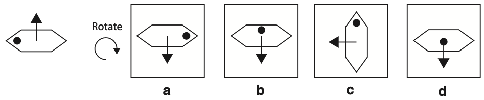Example of a rotation non-verbal reasoning question taken from Non-Verbal Reasoning 11 plus Practice Papers published by Redbridge Publishing