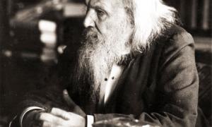 Dmitri mendeleev periodic table