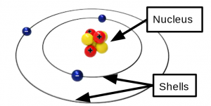 lithium atom