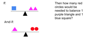 Simple balance problem