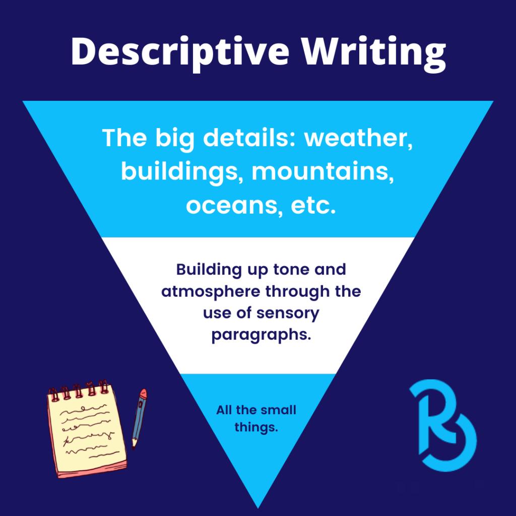 English-Language-Creative-Writing-Triangle